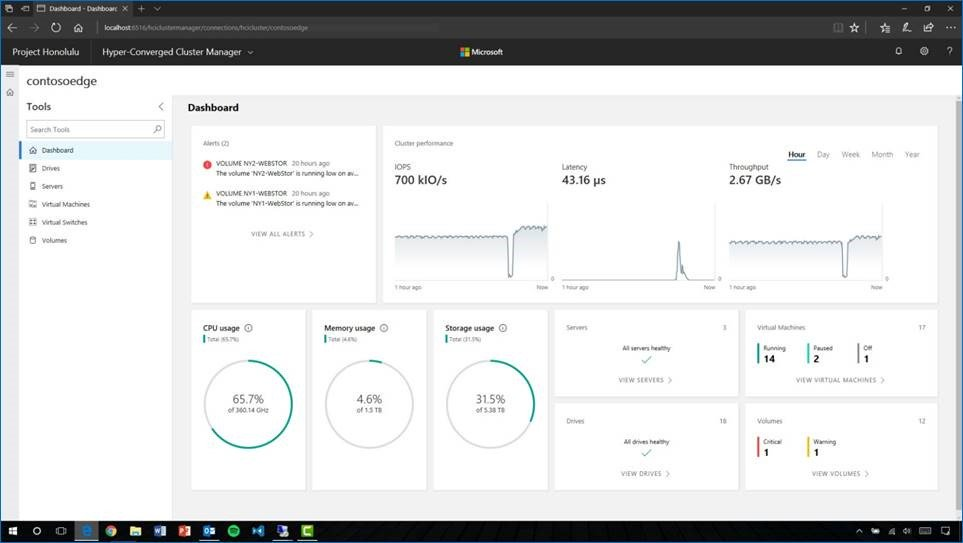 infraestructura hiperconvergente en Windows Server 2019